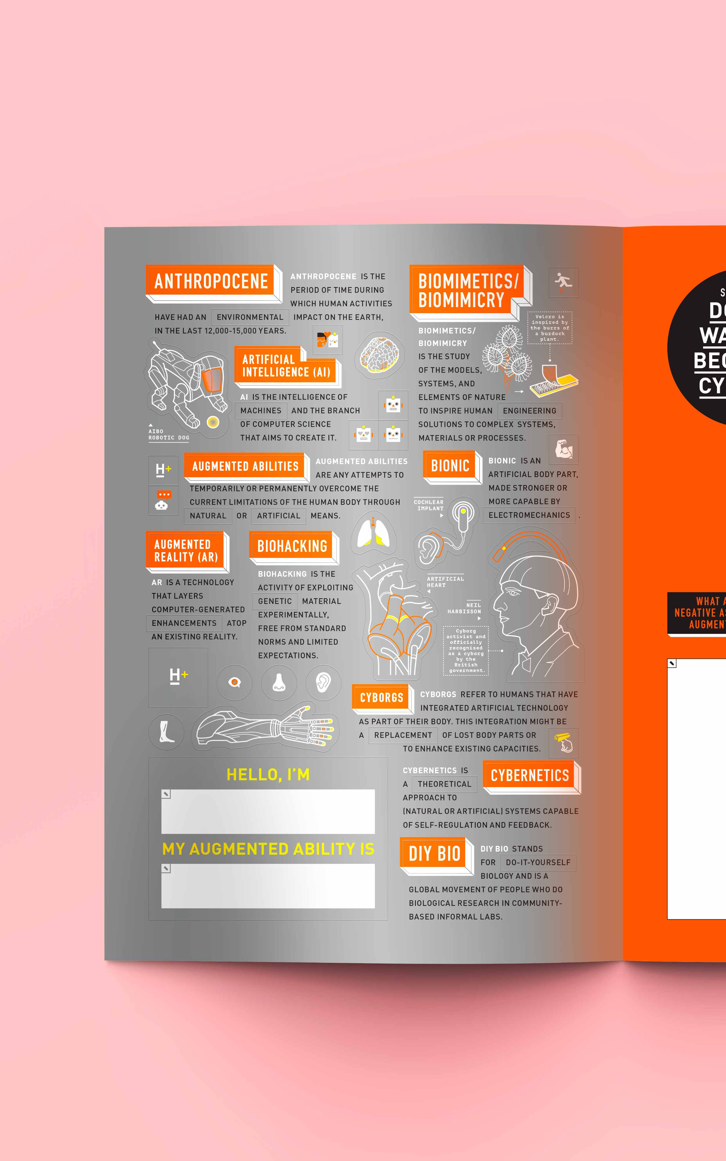Human+ – Activity booklet on Transhumanism for teenagers visiting the ArtScience Museum exhibition, stickers!